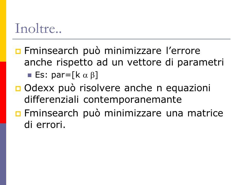 Inoltre.. Fminsearch può minimizzare l'errore anche rispetto ad un vettore di parametri. Es: par=[k a b]
